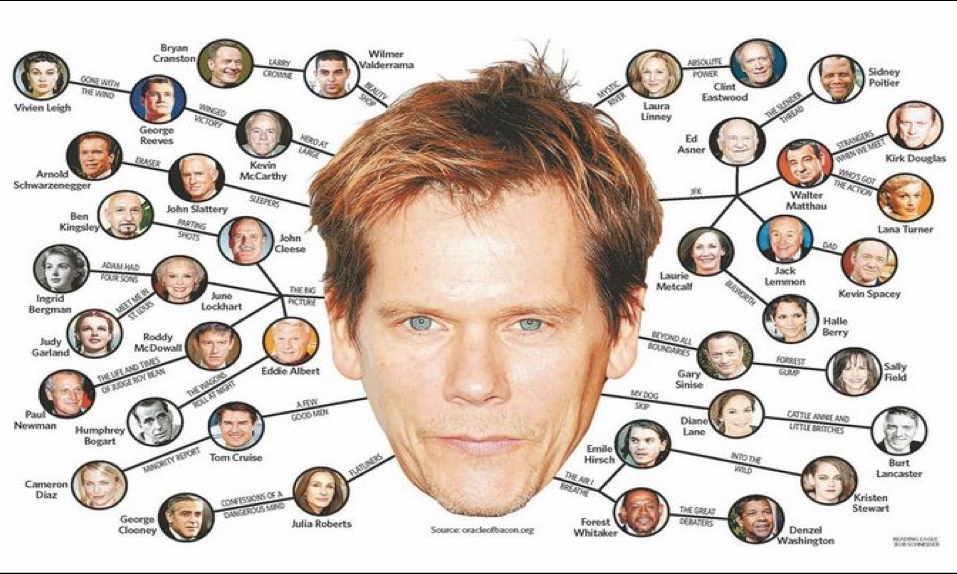 6 Degrees of Kevin Bacon